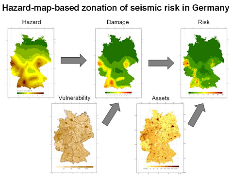the computations are conducted for all 13490 communities of germany resulting in a map figure 5 which shows spatial distribution of seismic risk in the